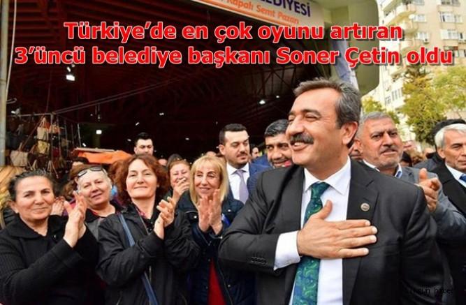 Türkiye'de en çok oyunu artıran 3'üncü belediye başkanı Soner Çetin oldu